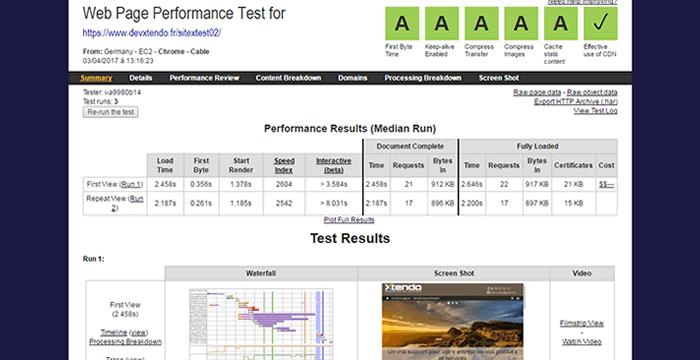 Test de performance d'un site Xtendo installé sans avoir apporté d'optimisation supplémentaire.