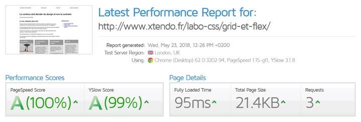 Performance web de la page Intrinsic Web Design en lien ci-dessus : pagespeed 100% et Yslow 99%